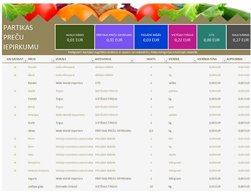 Pārtikas preču iepirkumu saraksts