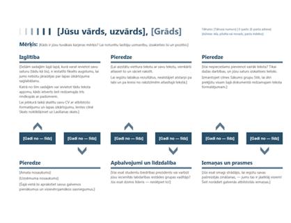 CV (laika skala)