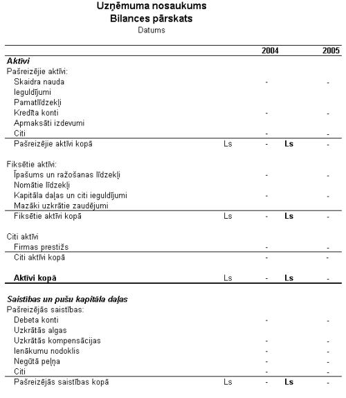 Divu gadu bilances lapa ar norādījumiem
