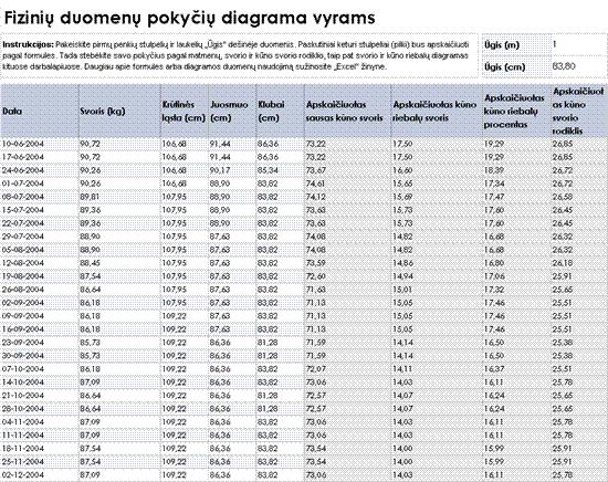 Notievēšanas progresa diagrammas vīriešiem (metriskā)