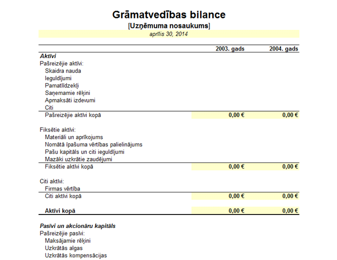 Grāmatvedības bilance
