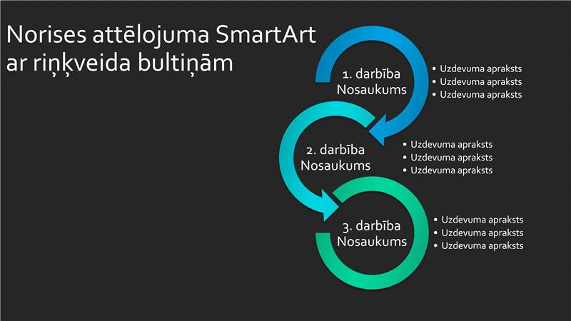 Apļveida bultiņu procesa SmartArt slaidi (zilganzaļas bultiņas uz melna fona), platekrāna