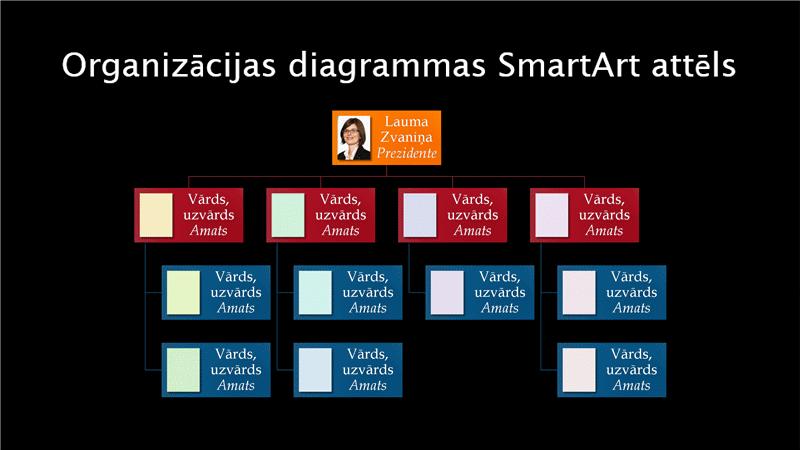 Organizācijas diagrammas slaids ar attēliem (krāsains uz melna fona, platekrāns)