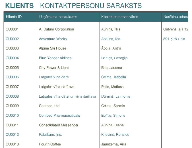 Kontaktpersonu saraksts