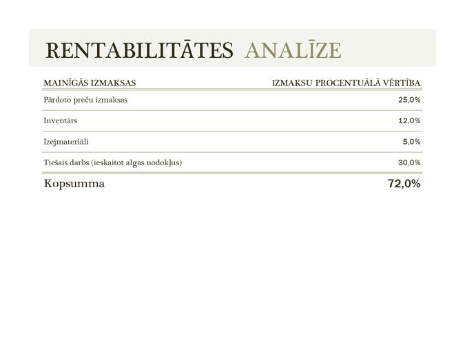 Rentabilitātes analīze