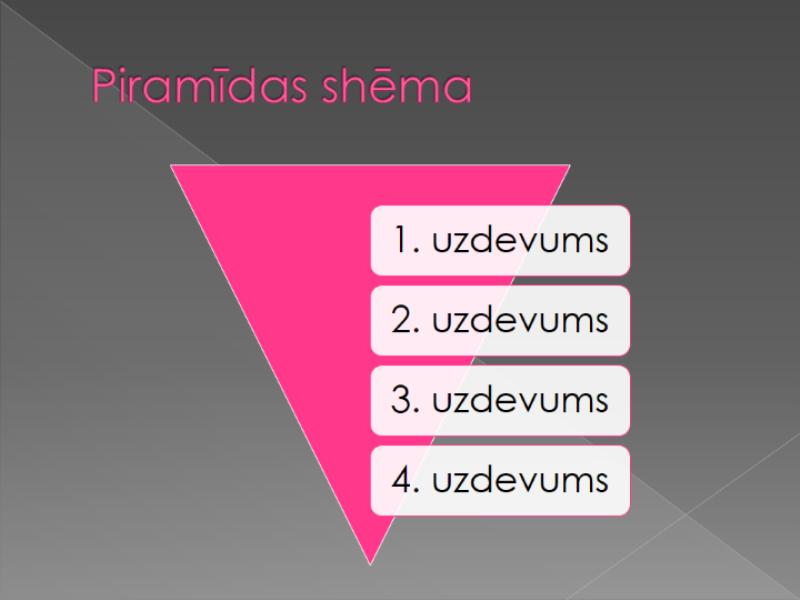Piramīdas diagramma