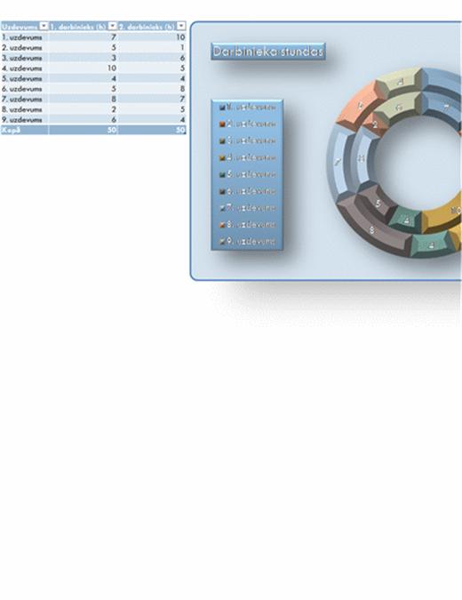 21.gadsimta gredzena diagramma