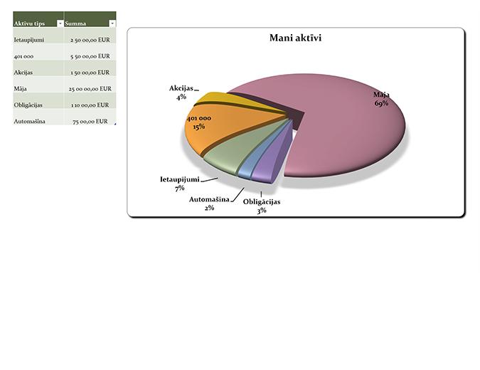 21.gadsimta sektoru diagramma