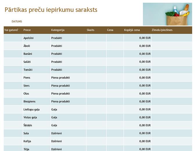 Pārtikas preču iepirkumu saraksti