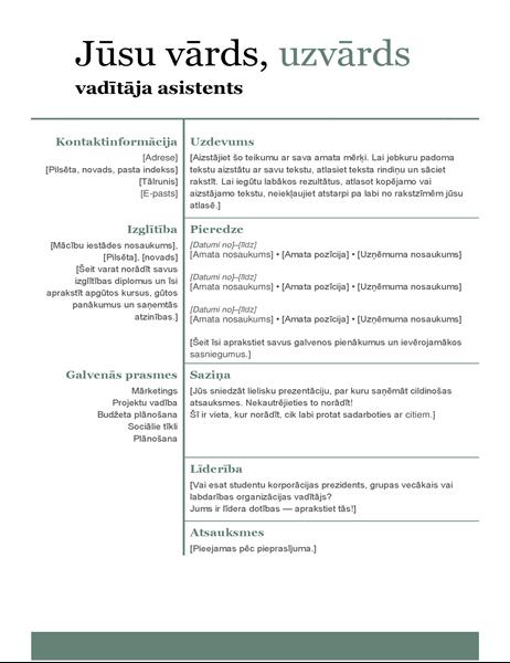 Moderns pamata CV