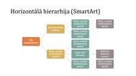 Horizontālas hierarhijas organizācijas diagrammas slaids (daudzkrāsu uz balta fona, platekrāns)