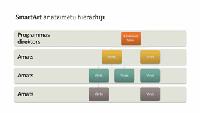 Organizācijas hierarhijas diagramma (platekrāna)