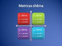 Matricas diagramma