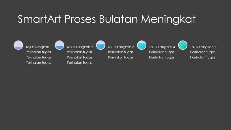 Slaid SmartArt Proses Bulatan Menaik (kelabu dan biru pada hitam), skrin lebar