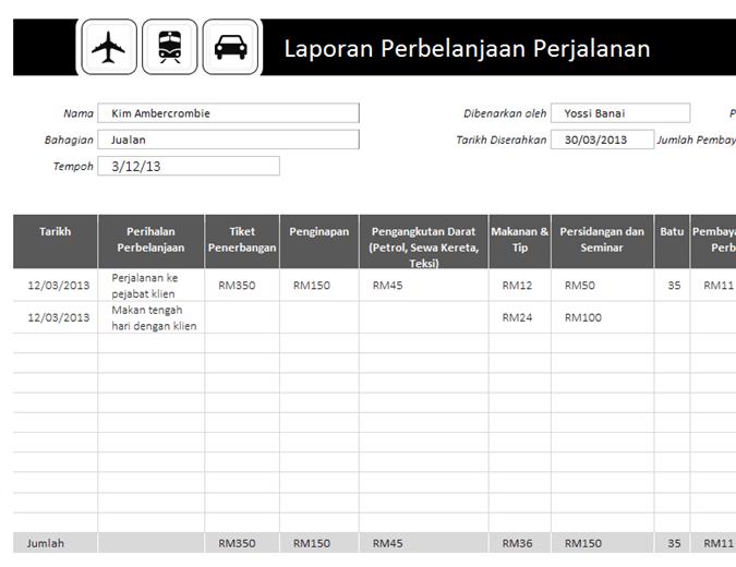 Laporan perbelanjaan perjalanan dengan log perbatuan