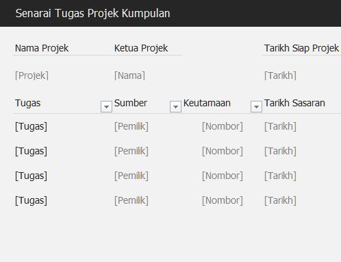 Senarai tugas projek kumpulan