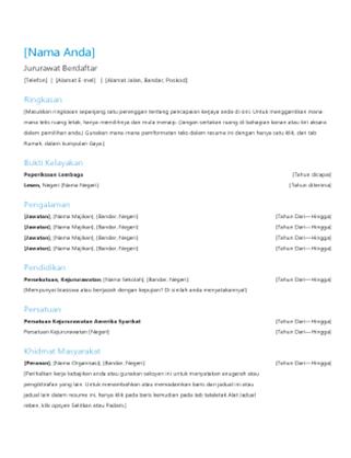 Resume jururawat berdaftar