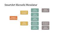 Slaid Carta Organisasi Hierarki Mendatar (berbilang warna pada latar putih, skrin lebar)