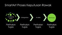 Slaid SmartArt Proses Rawak kepada Keputusan (hijau pada hitam), skrin lebar