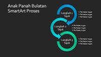 Slaid SmartArt Proses Anak Panah Bulatan (biru hijau pada hitam), skrin lebar