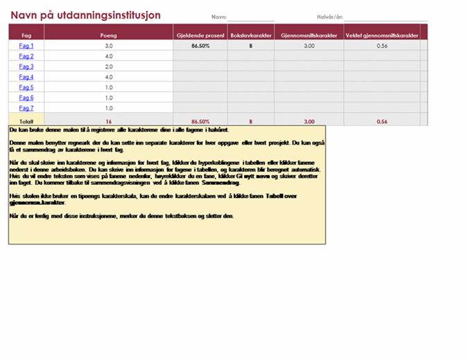 Registrering av karakterer