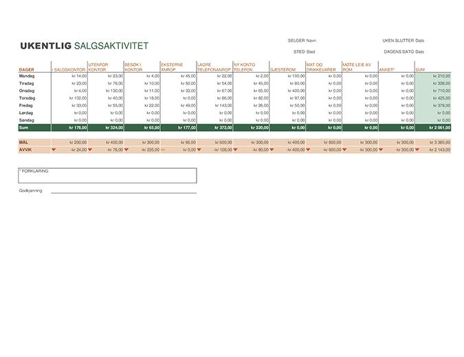 Rapport om ukentlig salgsaktivitet