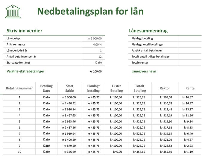 Nedbetalingsplan for lån