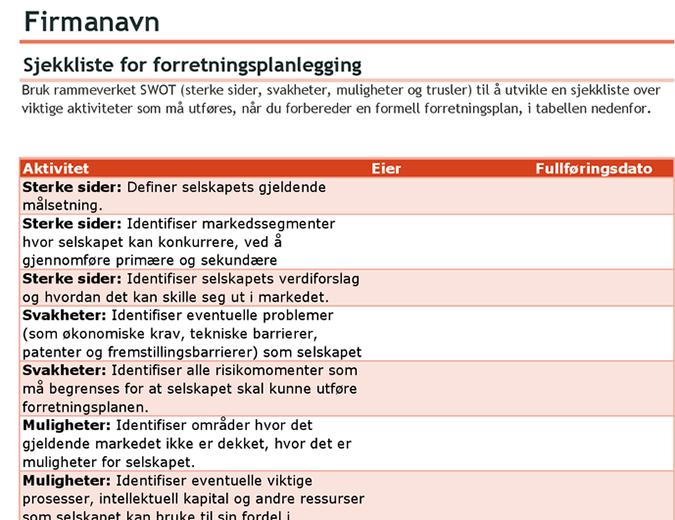 Sjekkliste for forretningsplan med SWOT-analyse