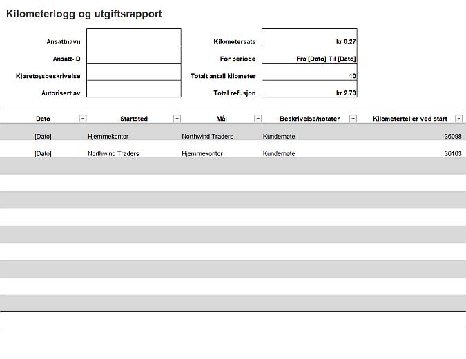 Kilometerlogg og utgiftsrapport