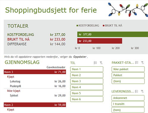 Shoppingbudsjett for ferie