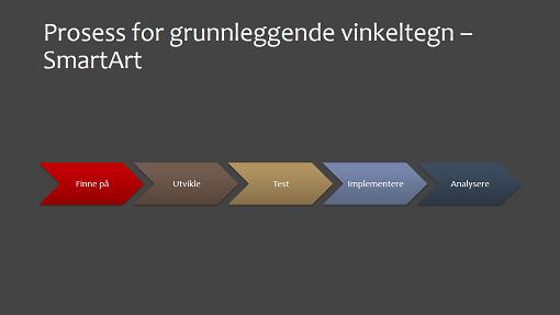 Lysbilde for prosessdiagram (vinkeltegn, bredformat)