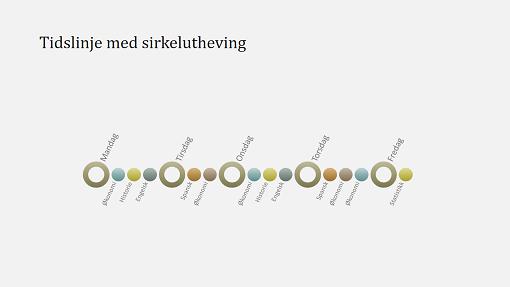 Diagramlysbilde med tidslinje for hendelser (bredformat)