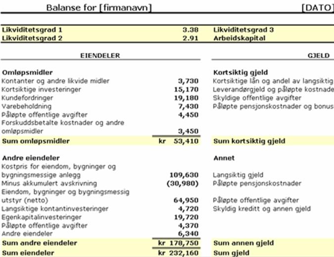 Balanse med forholdstall og driftskapital