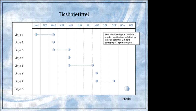 Tidslinje for tolvmånedersprosjekt med flere nivåers