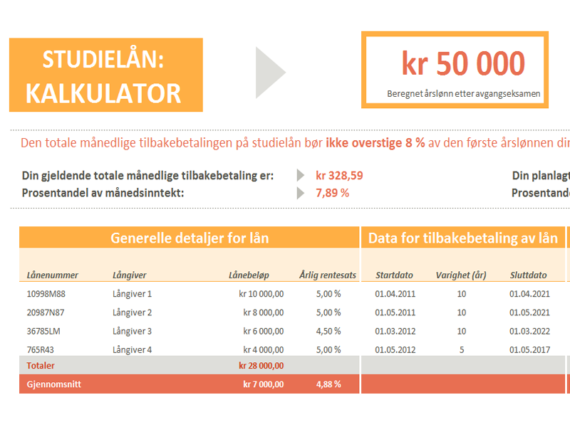 Kalkulator for studielån