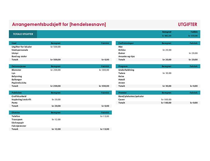 Arrangementsbudsjett