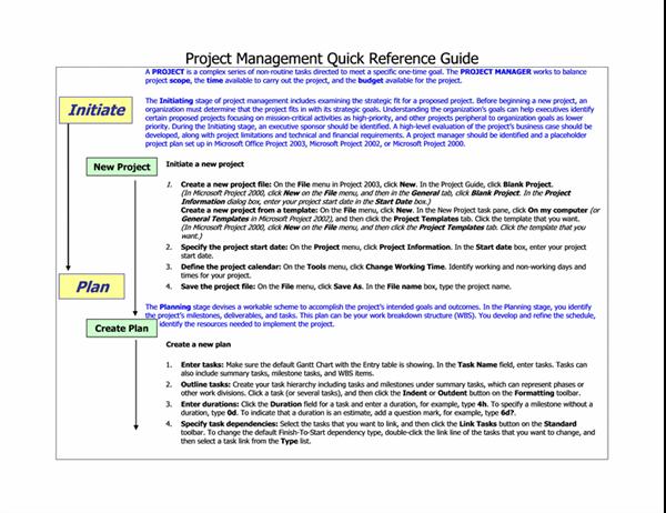 Hurtigreferanse for prosjektstyring