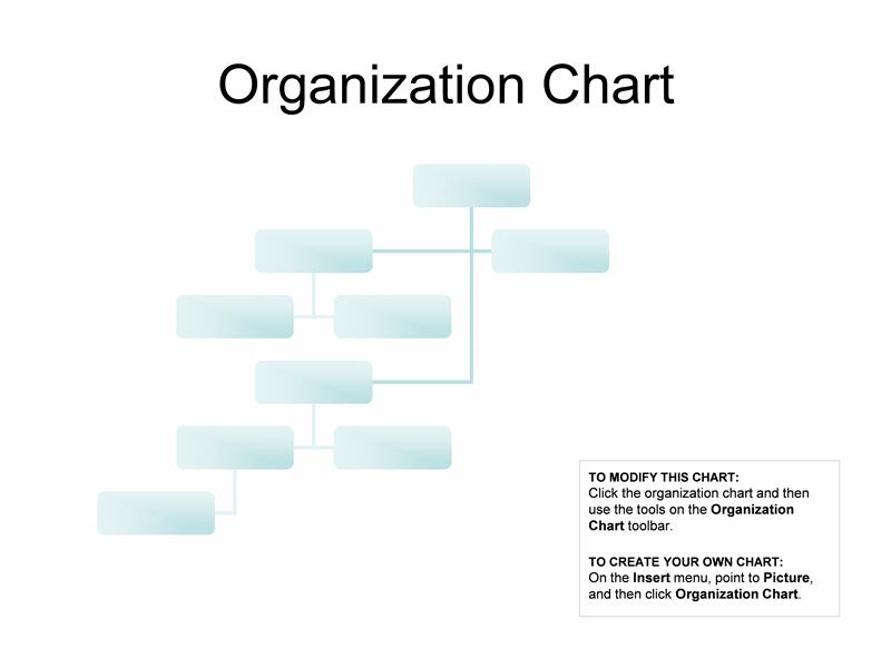 Komplekst organisasjonskart