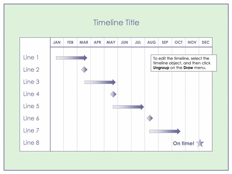 Tidslinje for tremånedersprosjekt med flere nivåer