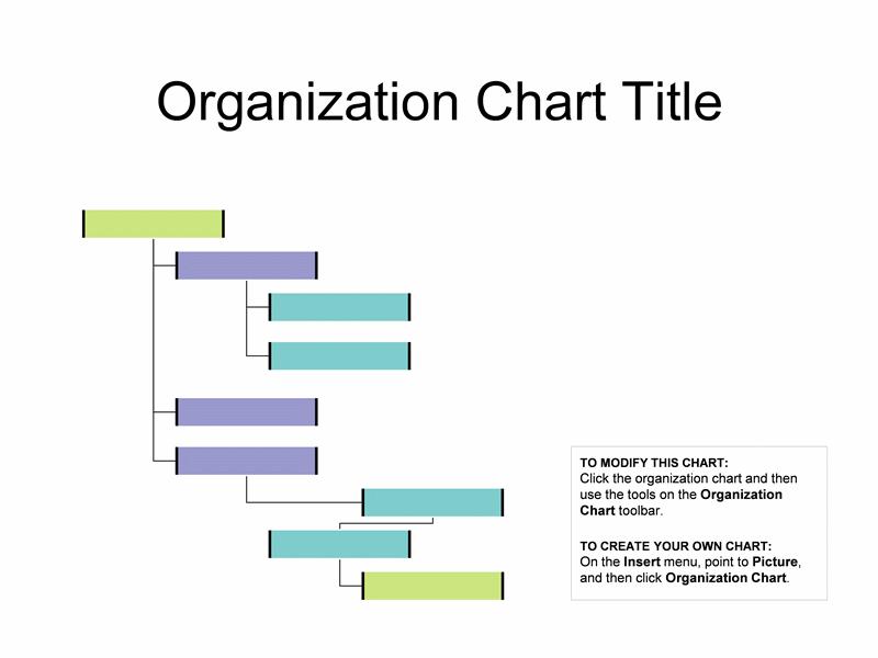 Høyrehengende organisasjonskart