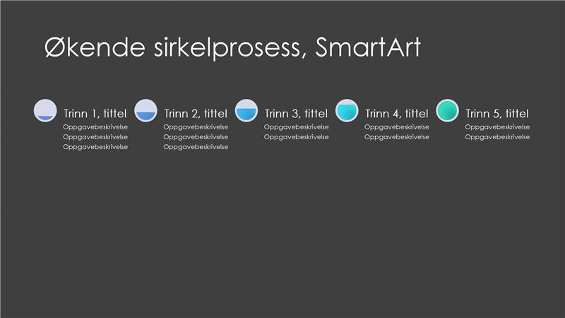 Lysbilde med SmartArt-grafikk av økende sirkel (grå og blå på svart bakgrunn), bredformat