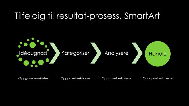Lysbilde med SmartArt-grafikk av tilfeldig resultat (grønn på svart bakgrunn), bredformat