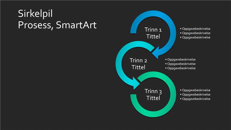 Lysbilde med SmartArt-grafikk av sirkelpilprosess (blågrønn på svart bakgrunn), bredformat