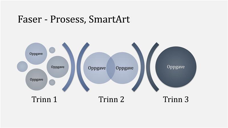 SmartArt-bilde av trinnvis prosess (lys/mørk blå), bredformat
