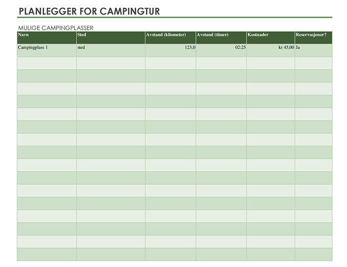 Planlegger for campingtur