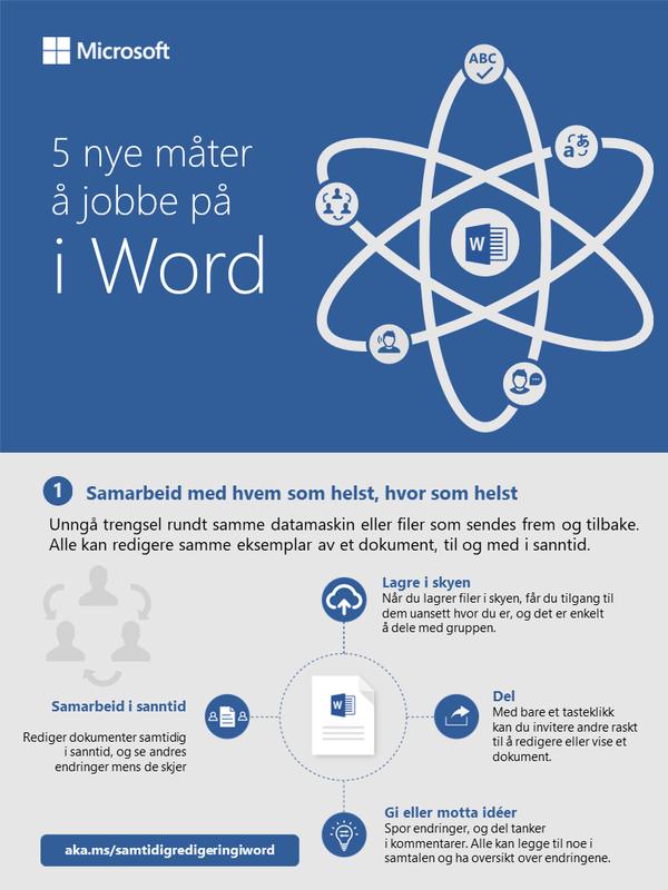 5 nye måter å arbeide på i Word