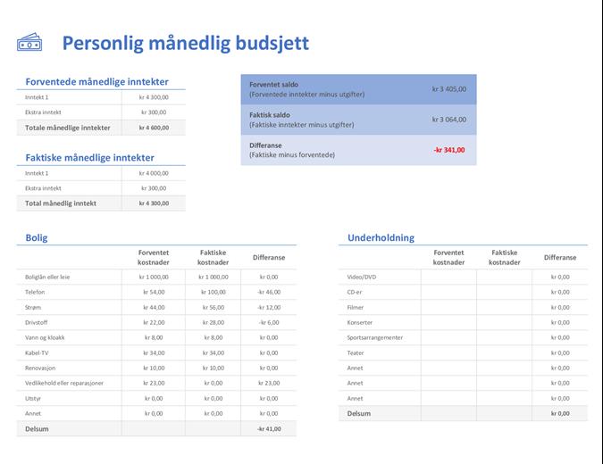 Personlig månedlig budsjett
