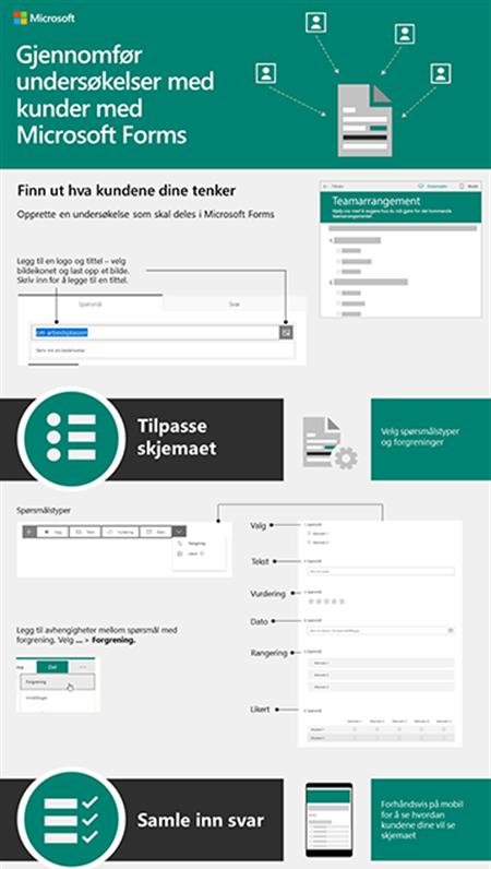 Gjennomfør undersøkelser blant kunder med Microsoft Forms