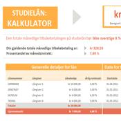 Kalkulator for studielån