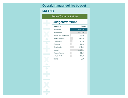 Maandbudgetcalculator